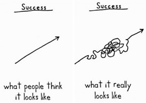 success-sketch-1024x722